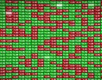 Stock Market Indicator Board - Mixed