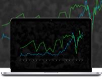 A narrative visualization on Indian Stock Market