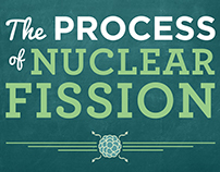 Nuclear Fission Exhibition Design