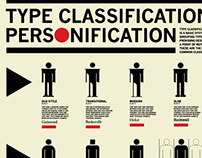 Type Classification Personification