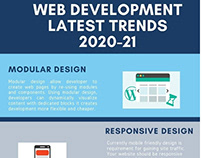 Web Development Latest Trend 2020-21