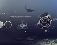 Blancpain — Fifty Fathoms