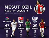 Mesut Özil Infographic