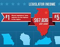 Infographic Design // Reboot Illinois