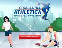 Infográfico - Companhia Athletica