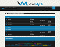 VM Forum Interface Design