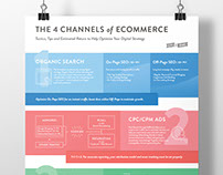 Ecommerce Sales Poster