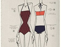 Product Development @ Womanswear