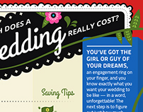 How Much Does a Wedding Really Cost?