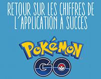 Infographie - Pokémon Go - Juillet 2016