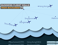 Business Flight Deals - Brochure