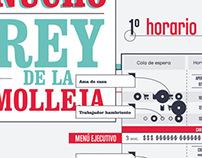 """CARTOGRAFÍA - Esquemática """"Mercado del progreso"""""""