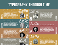 Typography Through Time