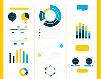 Human Centered Design: Infograph
