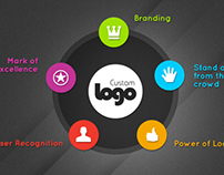Why You Should Add a Custom Logo to Your Blog