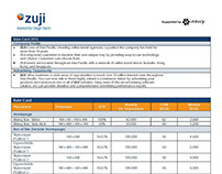 ZujiSG_Media Kit_2015