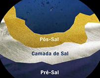 Rio Oil & Gas - Motion Design