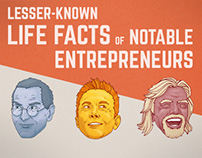 Lesser-known life facts of notable Entrepreneurs