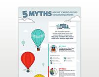Hybrid Cloud Infographic