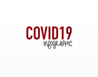 COVID-19 Infographic for Cases101