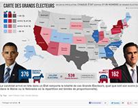 TF1News - Site Présidentielle USA 2012