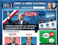 TF1News - Site Présidentielle 2012