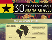 30 Insane Facts about Ghanaian Gold