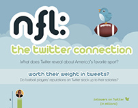 NFL: The Twitter Connection