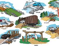 Visuals for Toyota presentation