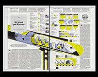 RLab / Hyperloop