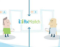 RxMatch.com: Animated Infographics