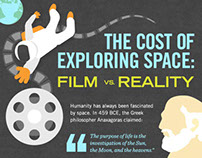 The Cost of Exploring Space: Film vs. Reality