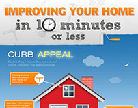 Improving Your Home in 10 Minutes or Less