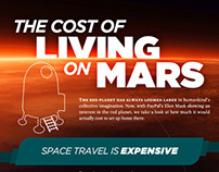 The Cost of Living on Mars