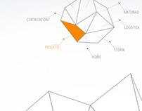 Tre Emme + Landi Group website