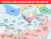 Russia's militarization of the Arctic