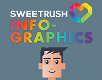 Infographics for Sweetrush