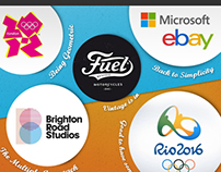 Business Logo Design trends for 2013