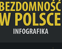 INFOGRAFIKA Bezdomność w Polsce