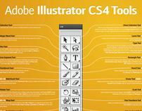 Abode Illustrator Tool Inforgraphic