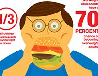 Childhood Obesity Infographic