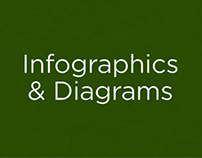 Infographics & Diagrams