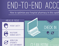 BD Pharmacy Infographic