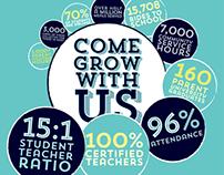 """Faith Family Academy """"Come Grow With Us"""" Campaign"""