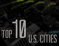 Top 10 U.S. Cities Infographic