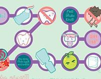 sansoon Pediatric Dentistry- Corporate Identity