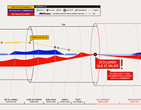 DATA → space/time chart