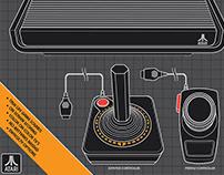 Atari 2600/7800 Posters