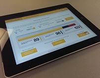 iPad application design for Sun Life Financial.