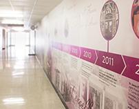 Timeline Installation - Cardinal Stritch University